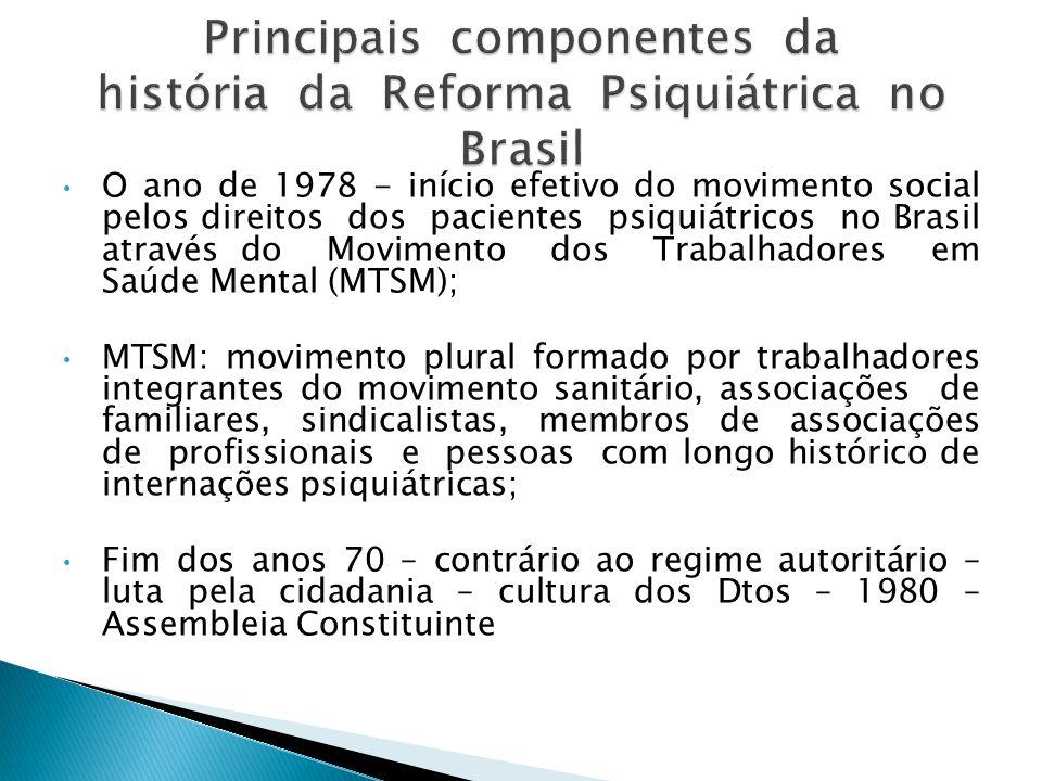 O ano de 1978 - início efetivo do movimento social pelos direitos dos pacientes psiquiátricos no Brasil através do Movimento dos Trabalhadores em Saúd
