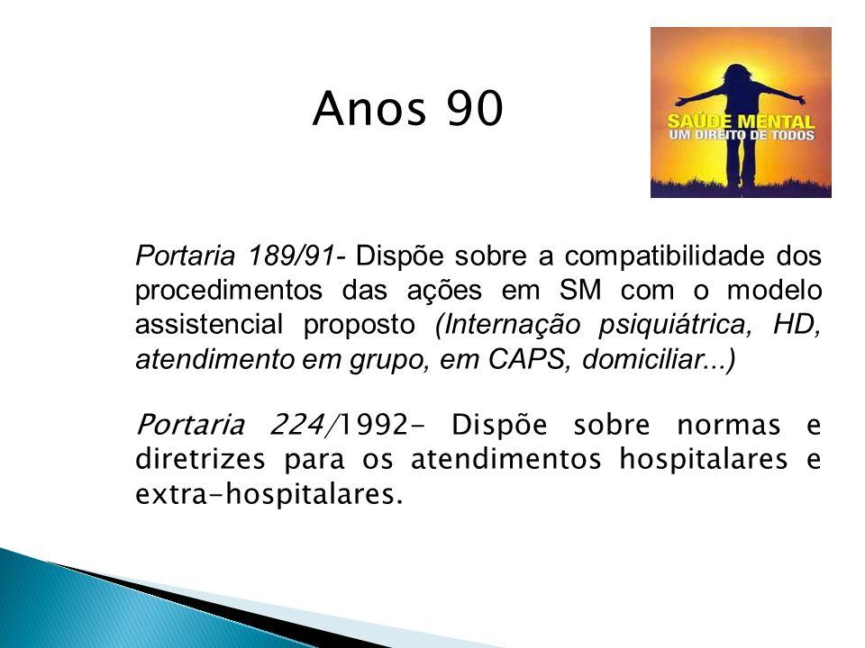 Portaria 189/91- Dispõe sobre a compatibilidade dos procedimentos das ações em SM com o modelo assistencial proposto (Internação psiquiátrica, HD, ate