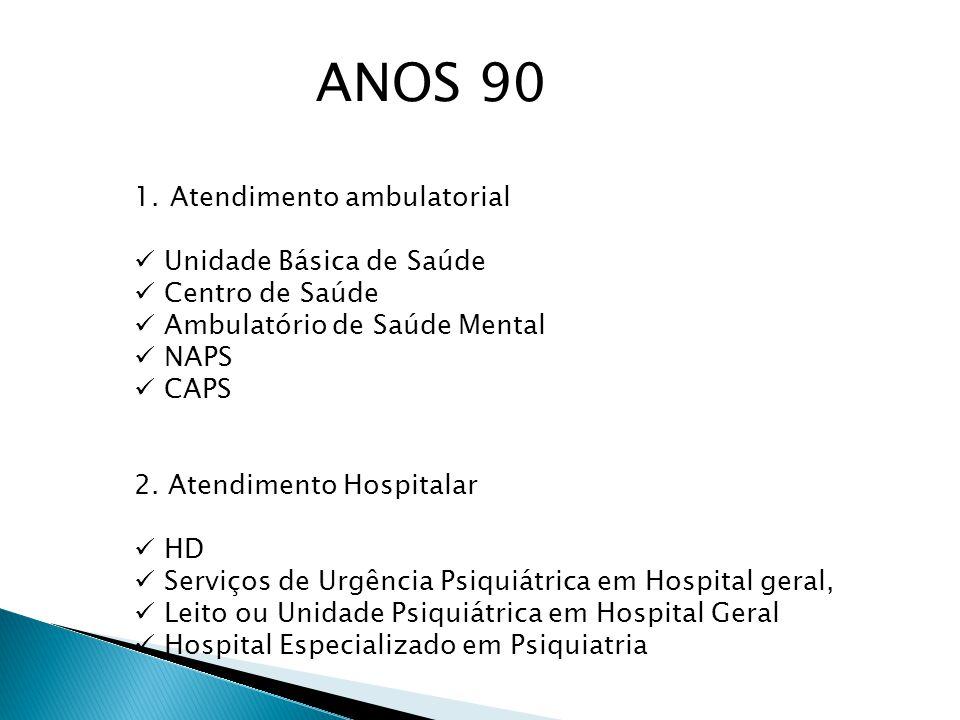 1.Atendimento ambulatorial Unidade Básica de Saúde Centro de Saúde Ambulatório de Saúde Mental NAPS CAPS 2. Atendimento Hospitalar HD Serviços de Urgê