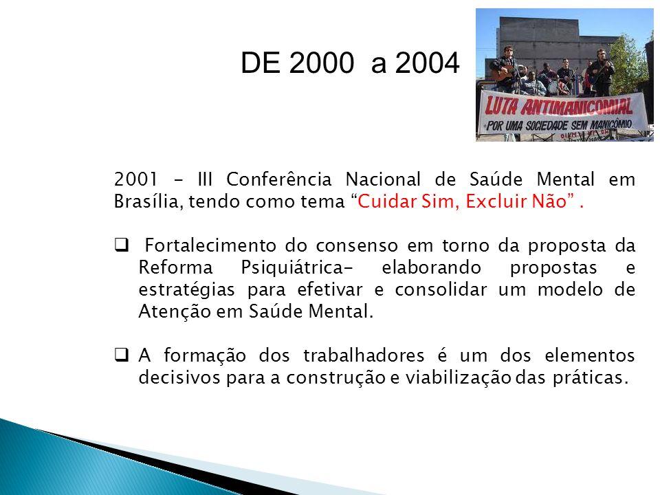 """2001 - III Conferência Nacional de Saúde Mental em Brasília, tendo como tema """"Cuidar Sim, Excluir Não"""".  Fortalecimento do consenso em torno da propo"""