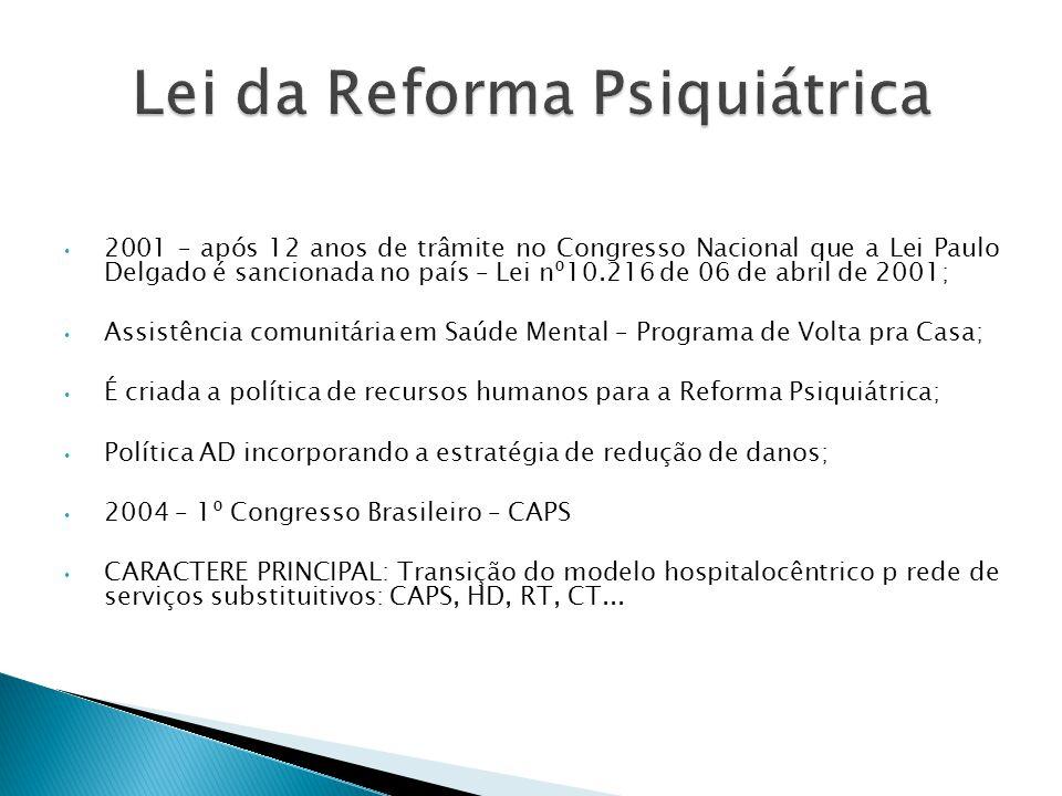 2001 – após 12 anos de trâmite no Congresso Nacional que a Lei Paulo Delgado é sancionada no país – Lei nº10.216 de 06 de abril de 2001; Assistência c