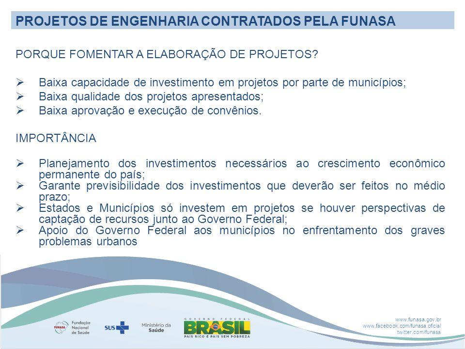 www.funasa.gov.br www.facebook.com/funasa.oficial twitter.com/funasa PROJETOS DE ENGENHARIA CONTRATADOS PELA FUNASA PORQUE FOMENTAR A ELABORAÇÃO DE PROJETOS.