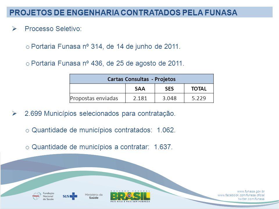 www.funasa.gov.br www.facebook.com/funasa.oficial twitter.com/funasa PROJETOS DE ENGENHARIA CONTRATADOS PELA FUNASA  Processo Seletivo: o Portaria Funasa nº 314, de 14 de junho de 2011.