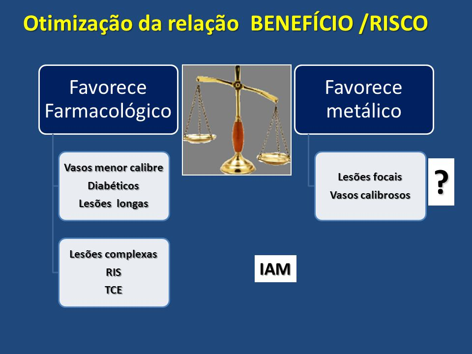Favorece Farmacológico Vasos menor calibre Diabéticos Lesões longas Lesões complexas RISTCE Favorece metálico Lesões focais Vasos calibrosos Otimizaçã