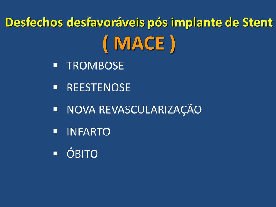 Desfechos desfavoráveis pós implante de Stent ( MACE )  TROMBOSE  REESTENOSE  NOVA REVASCULARIZAÇÃO  INFARTO  ÓBITO