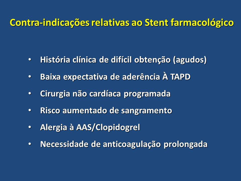 Contra-indicações relativas ao Stent farmacológico Contra-indicações relativas ao Stent farmacológico História clínica de difícil obtenção (agudos) Hi