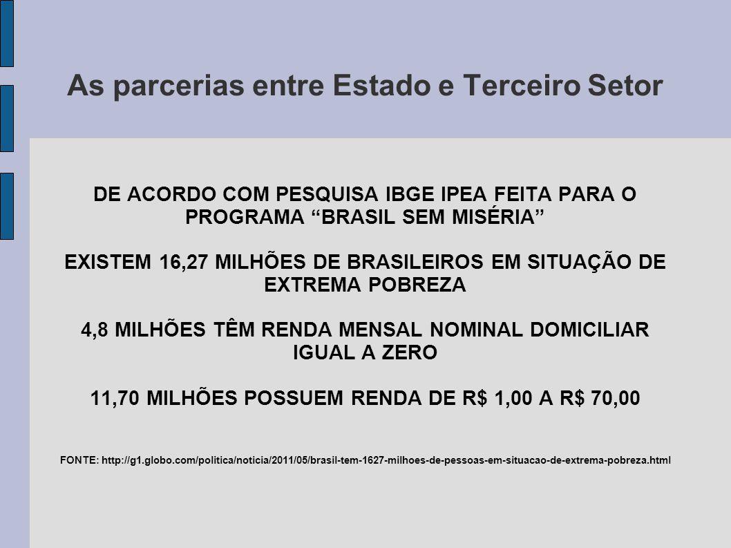 DE ACORDO COM PESQUISA IBGE IPEA FEITA PARA O PROGRAMA BRASIL SEM MISÉRIA EXISTEM 16,27 MILHÕES DE BRASILEIROS EM SITUAÇÃO DE EXTREMA POBREZA 4,8 MILHÕES TÊM RENDA MENSAL NOMINAL DOMICILIAR IGUAL A ZERO 11,70 MILHÕES POSSUEM RENDA DE R$ 1,00 A R$ 70,00 FONTE: http://g1.globo.com/politica/noticia/2011/05/brasil-tem-1627-milhoes-de-pessoas-em-situacao-de-extrema-pobreza.html
