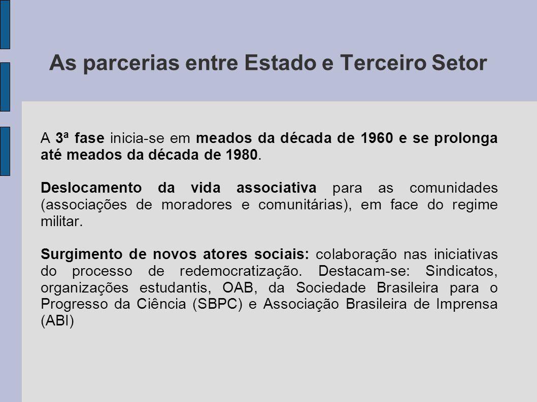 As parcerias entre Estado e Terceiro Setor A 3ª fase inicia-se em meados da década de 1960 e se prolonga até meados da década de 1980. Deslocamento da