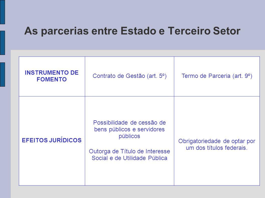 As parcerias entre Estado e Terceiro Setor INSTRUMENTO DE FOMENTO Contrato de Gestão (art. 5º)Termo de Parceria (art. 9º) EFEITOS JURÍDICOS Possibilid