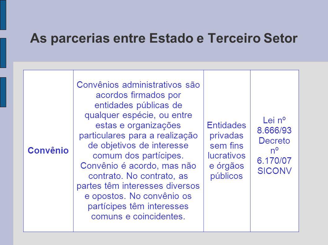 As parcerias entre Estado e Terceiro Setor Convênio Convênios administrativos são acordos firmados por entidades públicas de qualquer espécie, ou entr