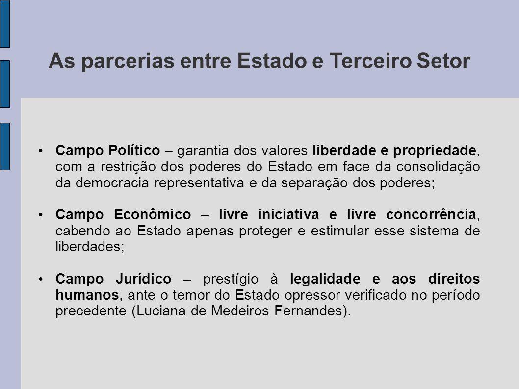 As parcerias entre Estado e Terceiro Setor Campo Político – garantia dos valores liberdade e propriedade, com a restrição dos poderes do Estado em fac
