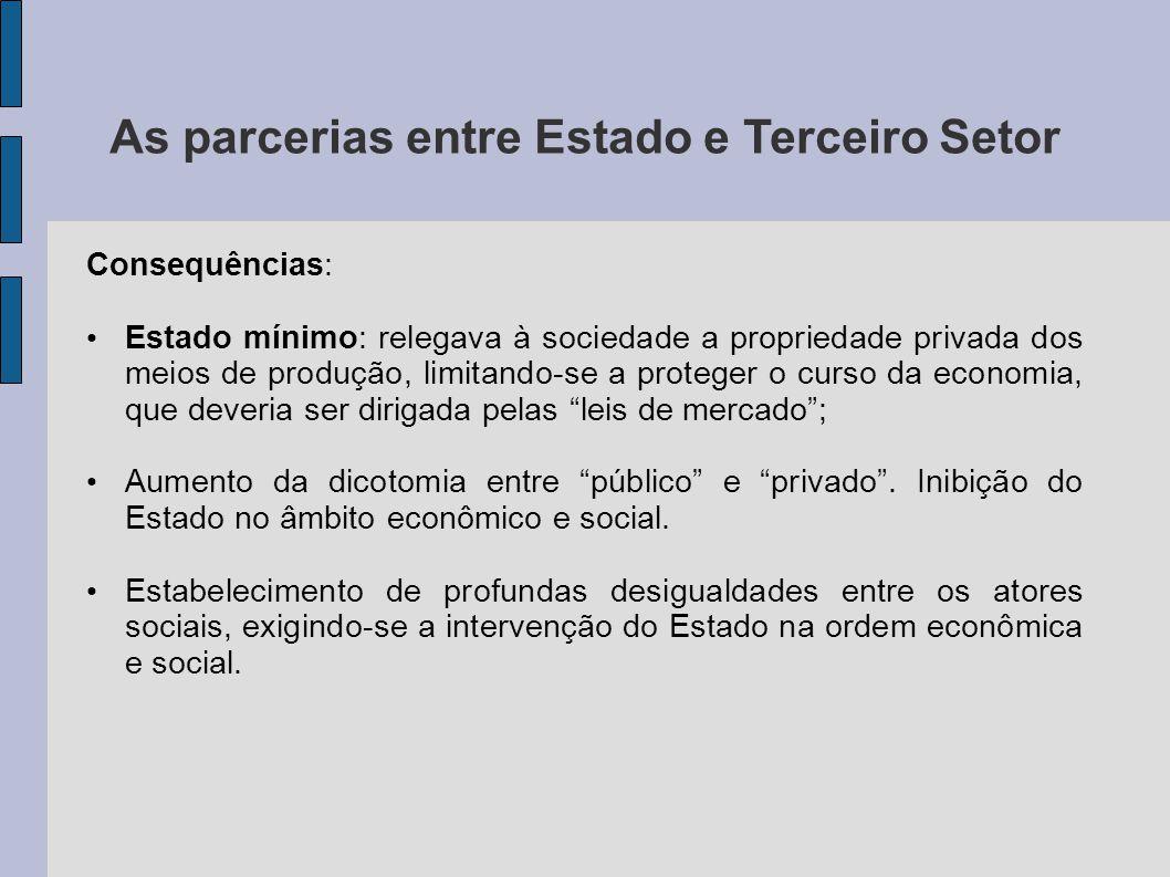 As parcerias entre Estado e Terceiro Setor Consequências: Estado mínimo: relegava à sociedade a propriedade privada dos meios de produção, limitando-s