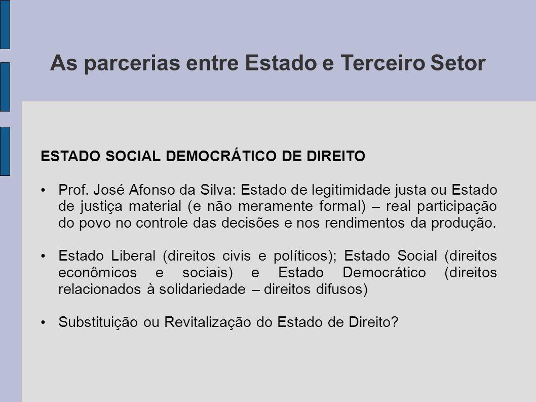 As parcerias entre Estado e Terceiro Setor ESTADO SOCIAL DEMOCRÁTICO DE DIREITO Prof. José Afonso da Silva: Estado de legitimidade justa ou Estado de