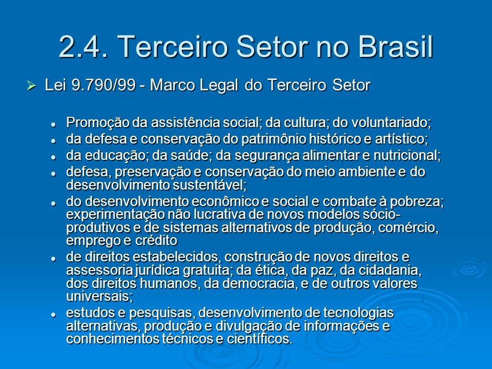 2.4. Terceiro Setor no Brasil  Lei 9.790/99 - Marco Legal do Terceiro Setor Promoção da assistência social; da cultura; do voluntariado; Promoção da