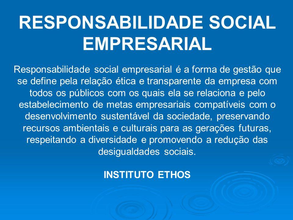 RESPONSABILIDADE SOCIAL EMPRESARIAL Responsabilidade social empresarial é a forma de gestão que se define pela relação ética e transparente da empresa