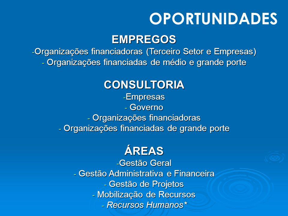 OPORTUNIDADES EMPREGOS - Organizações financiadoras (Terceiro Setor e Empresas) - Organizações financiadas de médio e grande porte CONSULTORIA - Empre