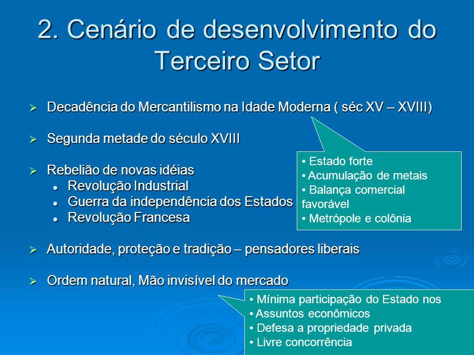 2. Cenário de desenvolvimento do Terceiro Setor  Decadência do Mercantilismo na Idade Moderna ( séc XV – XVIII)  Segunda metade do século XVIII  Re