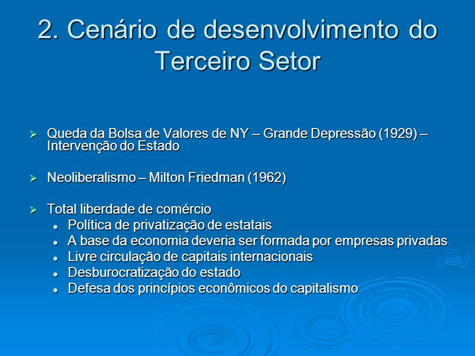 2. Cenário de desenvolvimento do Terceiro Setor  Queda da Bolsa de Valores de NY – Grande Depressão (1929) – Intervenção do Estado  Neoliberalismo –