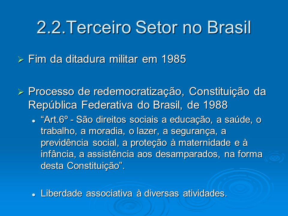 2.2.Terceiro Setor no Brasil  Fim da ditadura militar em 1985  Processo de redemocratização, Constituição da República Federativa do Brasil, de 1988