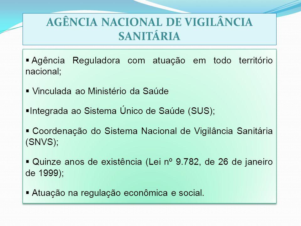 AGÊNCIA NACIONAL DE VIGILÂNCIA SANITÁRIA  Agência Reguladora com atuação em todo território nacional;  Vinculada ao Ministério da Saúde  Integrada