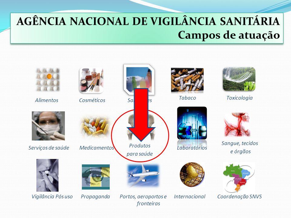 AGÊNCIA NACIONAL DE VIGILÂNCIA SANITÁRIA Campos de atuação AGÊNCIA NACIONAL DE VIGILÂNCIA SANITÁRIA Campos de atuação Medicamentos Alimentos Produtos