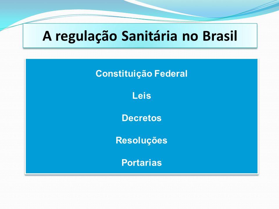 A regulação Sanitária no Brasil Constituição Federal Leis Decretos Resoluções Portarias Constituição Federal Leis Decretos Resoluções Portarias