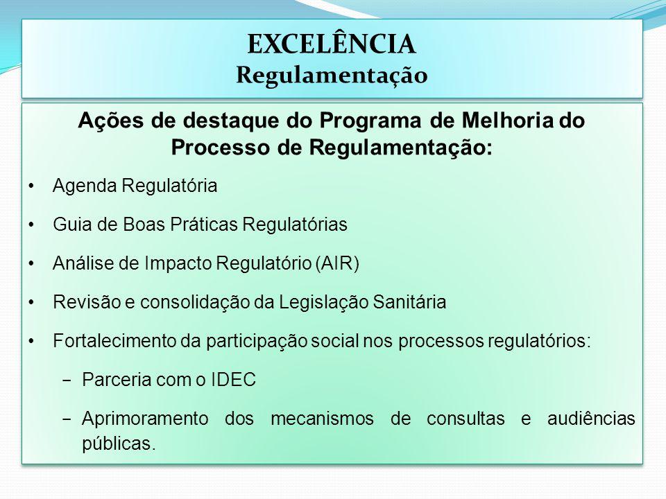 Ações de destaque do Programa de Melhoria do Processo de Regulamentação: Agenda Regulatória Guia de Boas Práticas Regulatórias Análise de Impacto Regu