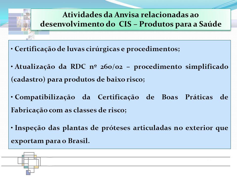 Certificação de luvas cirúrgicas e procedimentos; Atualização da RDC nº 260/02 – procedimento simplificado (cadastro) para produtos de baixo risco; Co