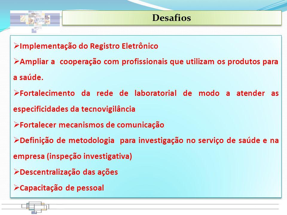  Implementação do Registro Eletrônico  Ampliar a cooperação com profissionais que utilizam os produtos para a saúde.  Fortalecimento da rede de lab