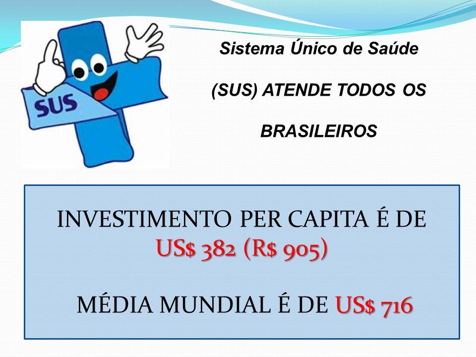 SERVIÇOS DE SAÚDE (AGÊNCIAS) AGENTES MÍDIAS, ESCOLAS, FINANCIADORES, UNIVERSIDADES, INSTITUTOS DE PESQUISA SETOR SAÚDE OU COMPLEXO PRODUTIVO DA SAÚDE OU COMPLEXO MÉDICO- INDUSTRIAL (INDÚSTRIAS DE EQUIPAMENTOS E MEDICAMENTOS) SISTEMA DE SERVIÇOS DE SAÚDE