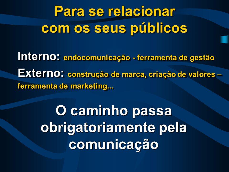 Para se relacionar com os seus públicos O caminho passa obrigatoriamente pela comunicação Interno: endocomunicação - ferramenta de gestão Externo: construção de marca, criação de valores – ferramenta de marketing...