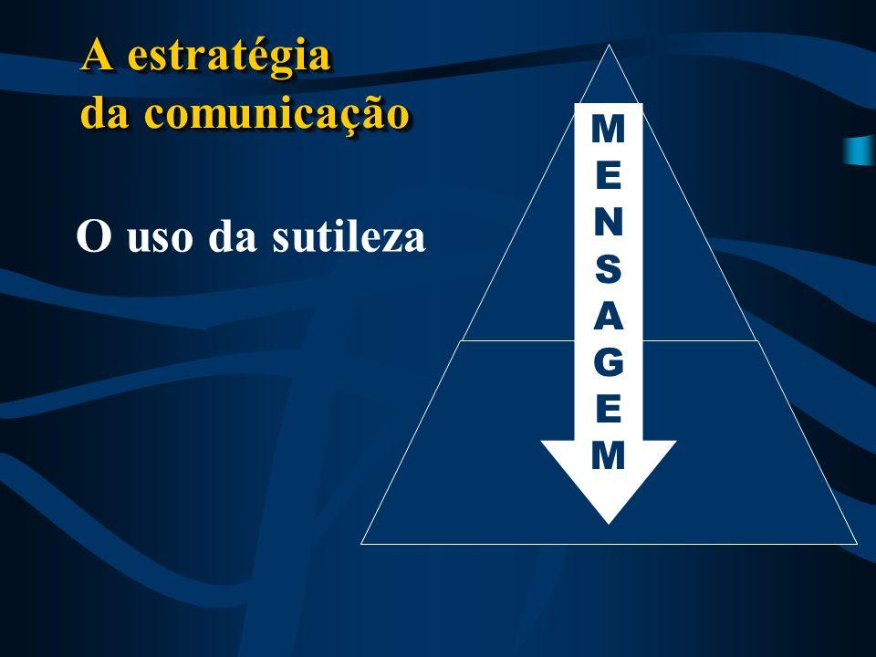 A estratégia da comunicação O uso da sutileza MENSAGEMMENSAGEM