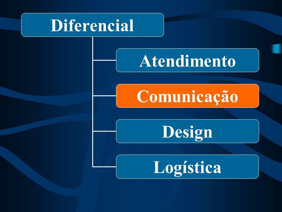 DiferencialDiferencial Diferencial Atendimento Comunicação Design Logística