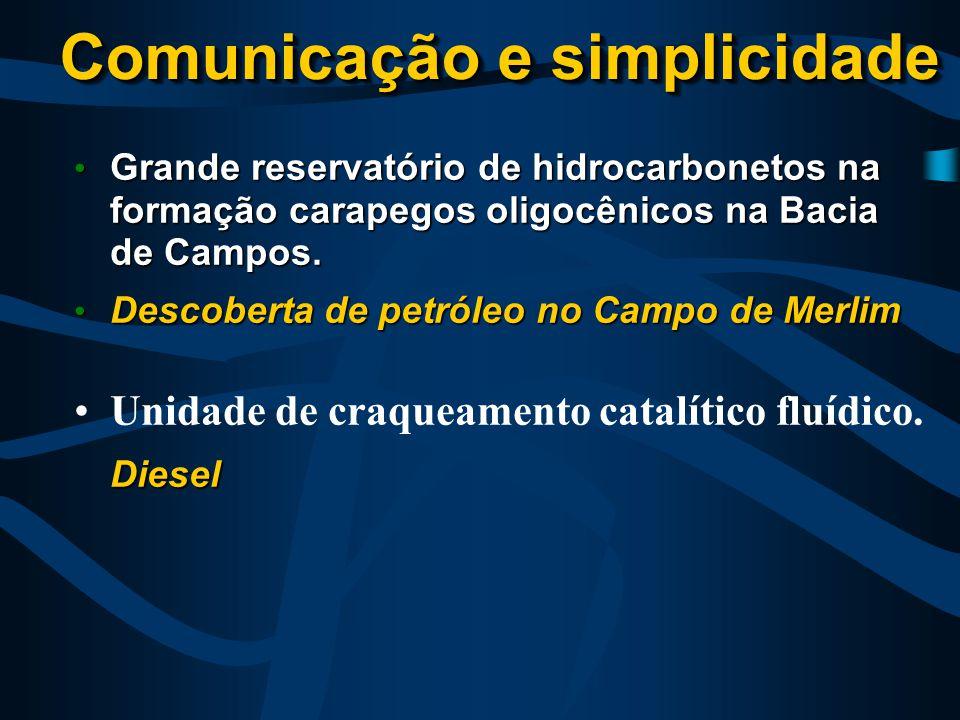 Comunicação e simplicidade Grande reservatório de hidrocarbonetos na Grande reservatório de hidrocarbonetos na formação carapegos oligocênicos na Bacia de Campos.