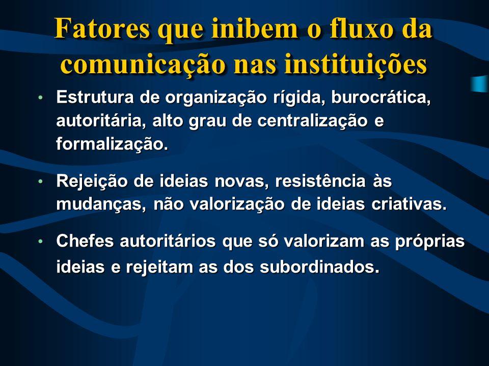 Estrutura de organização rígida, burocrática, autoritária, alto grau de centralização e formalização.