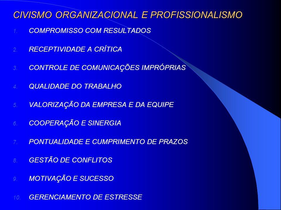 CIVISMO ORGANIZACIONAL E PROFISSIONALISMO 1. COMPROMISSO COM RESULTADOS 2. RECEPTIVIDADE A CRÍTICA 3. CONTROLE DE COMUNICAÇÕES IMPRÓPRIAS 4. QUALIDADE