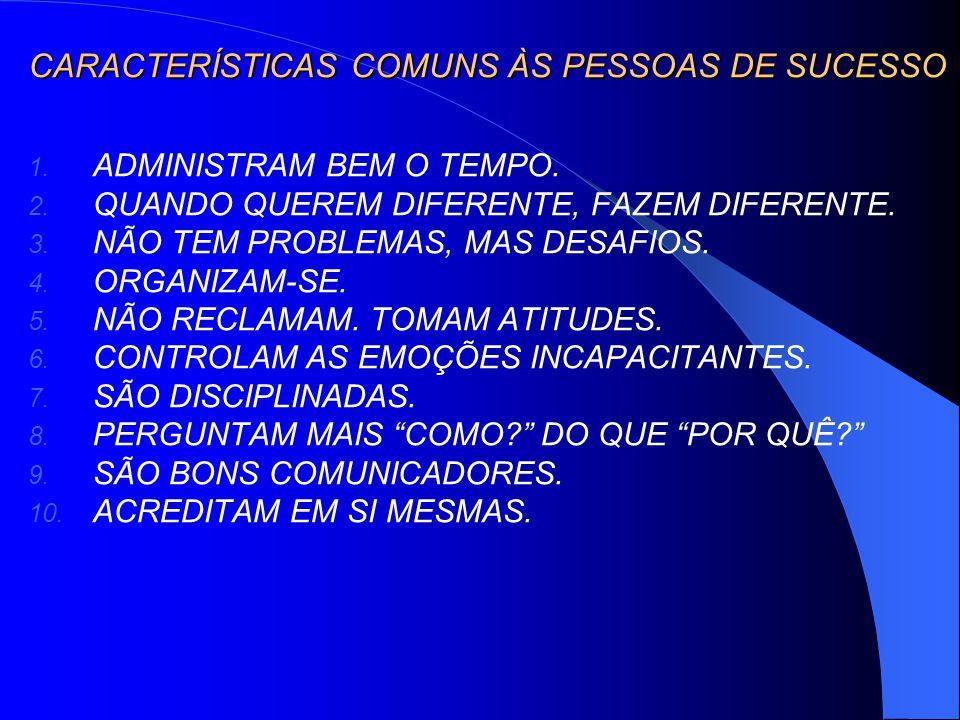 CARACTERÍSTICAS COMUNS ÀS PESSOAS DE SUCESSO 1. ADMINISTRAM BEM O TEMPO. 2. QUANDO QUEREM DIFERENTE, FAZEM DIFERENTE. 3. NÃO TEM PROBLEMAS, MAS DESAFI