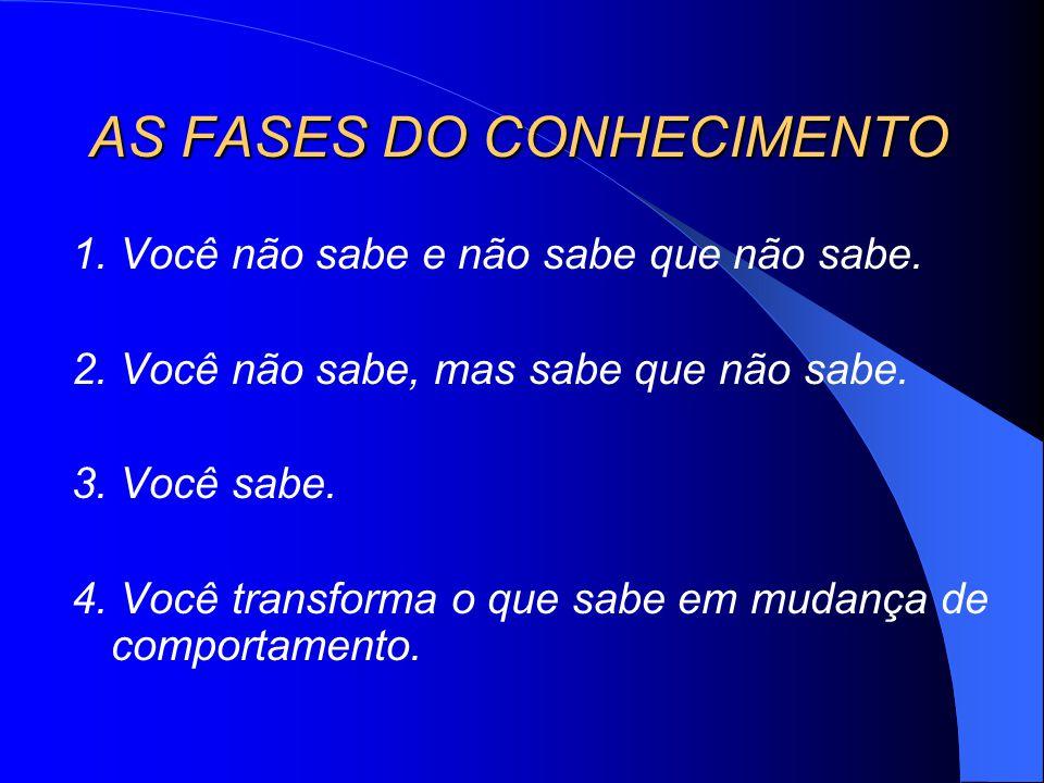 CARACTERÍSTICAS COMUNS ÀS PESSOAS DE SUCESSO 1.ADMINISTRAM BEM O TEMPO.
