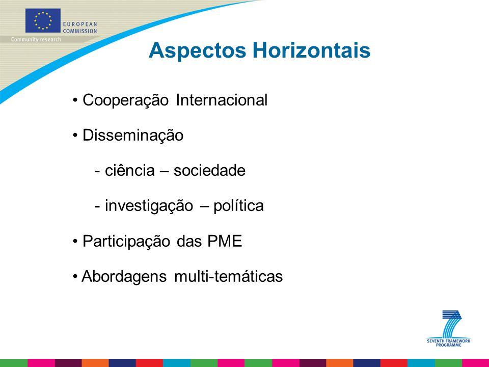 Aspectos Horizontais Cooperação Internacional Disseminação - ciência – sociedade - investigação – política Participação das PME Abordagens multi-temáticas