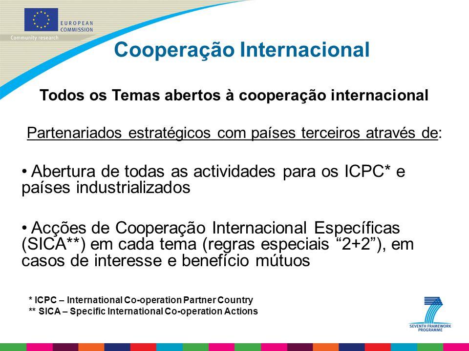 Cooperação Internacional Todos os Temas abertos à cooperação internacional Partenariados estratégicos com países terceiros através de: Abertura de todas as actividades para os ICPC* e países industrializados Acções de Cooperação Internacional Específicas (SICA**) em cada tema (regras especiais 2+2 ), em casos de interesse e benefício mútuos * ICPC – International Co-operation Partner Country ** SICA – Specific International Co-operation Actions