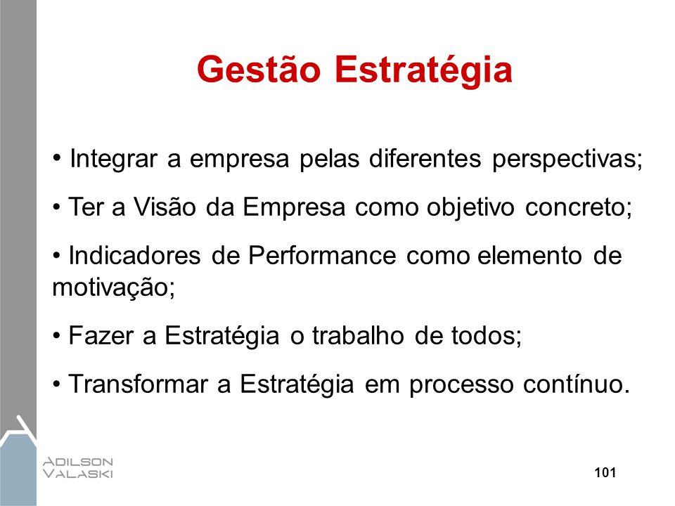 101 Gestão Estratégia Integrar a empresa pelas diferentes perspectivas; Ter a Visão da Empresa como objetivo concreto; Indicadores de Performance como