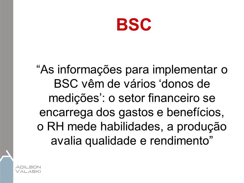 """BSC """"As informações para implementar o BSC vêm de vários 'donos de medições': o setor financeiro se encarrega dos gastos e benefícios, o RH mede habil"""