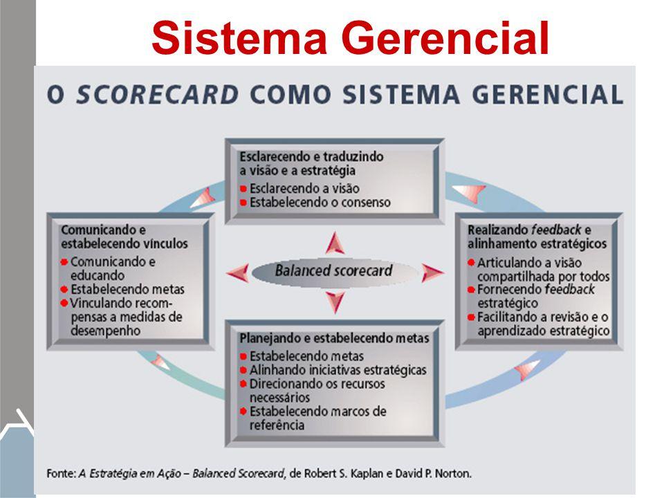 109 Sistema Gerencial