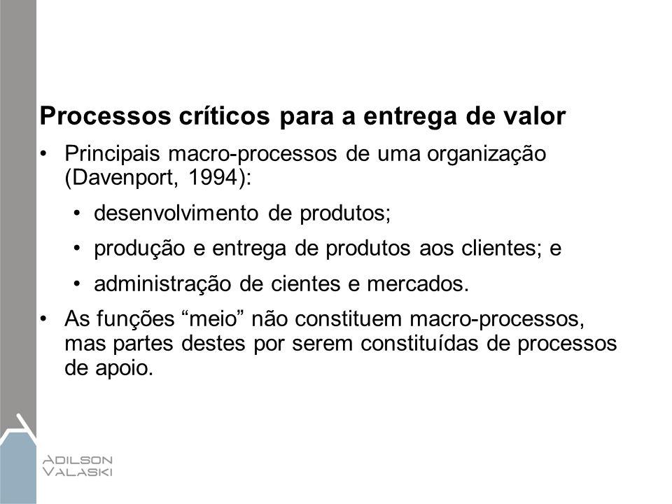 Processos críticos para a entrega de valor Principais macro-processos de uma organização (Davenport, 1994): desenvolvimento de produtos; produção e en