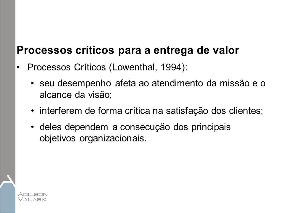 Processos críticos para a entrega de valor Processos Críticos (Lowenthal, 1994): seu desempenho afeta ao atendimento da missão e o alcance da visão; i