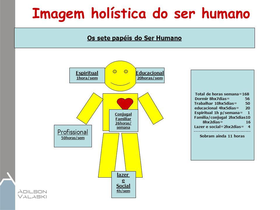 Imagem holística do ser humano Espiritual 1hora/sem Os sete papéis do Ser Humano Profissional 50horas/sem Educacional 20horas/sem lazer e Social 4h/se