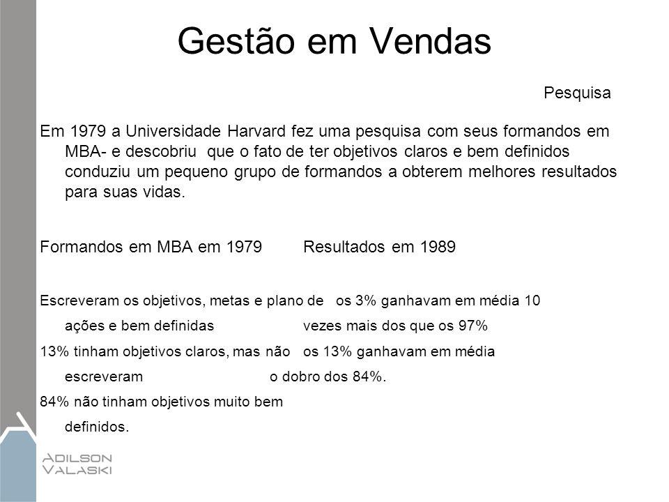 Gestão em Vendas Pesquisa Em 1979 a Universidade Harvard fez uma pesquisa com seus formandos em MBA- e descobriu que o fato de ter objetivos claros e