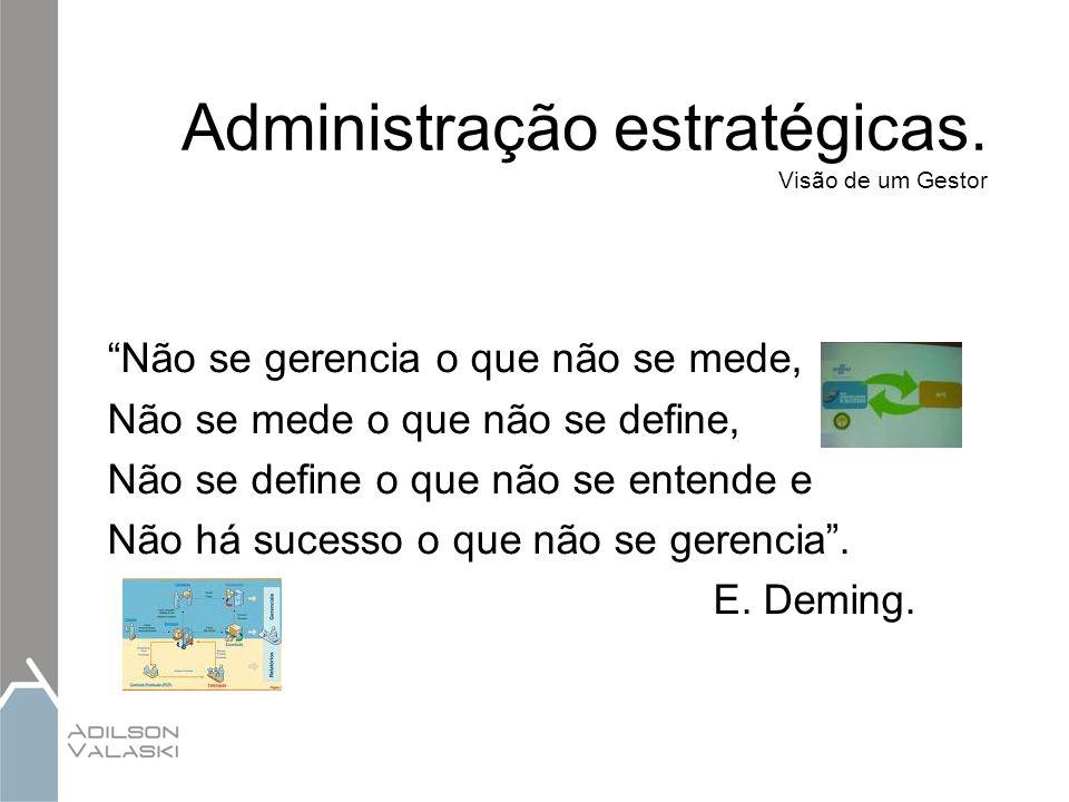 """Administração estratégicas. Visão de um Gestor """"Não se gerencia o que não se mede, Não se mede o que não se define, Não se define o que não se entende"""