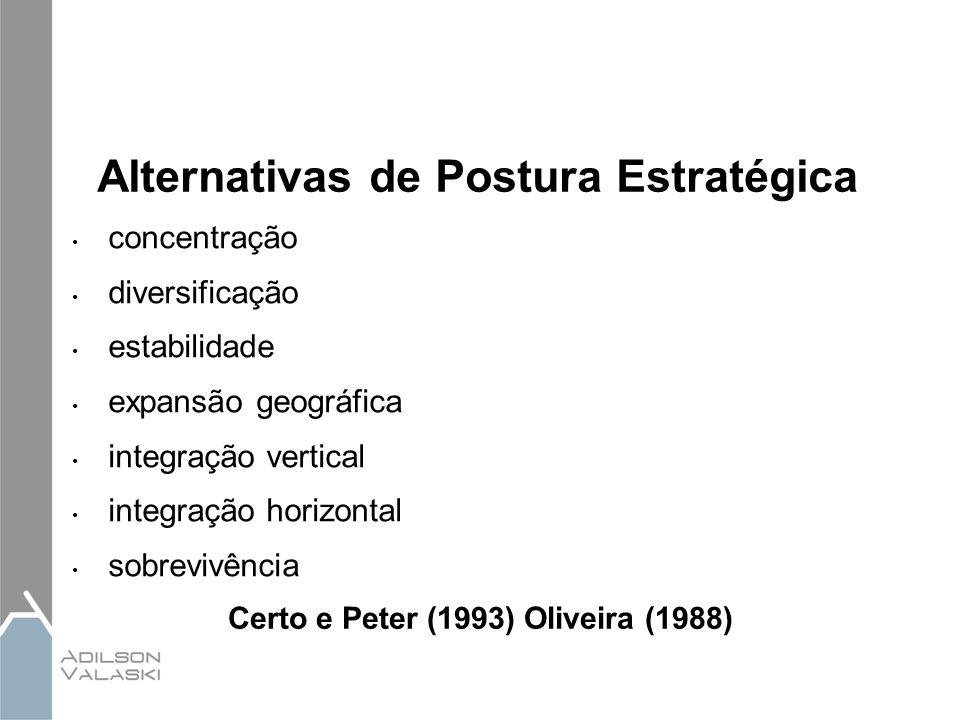 Alternativas de Postura Estratégica concentração diversificação estabilidade expansão geográfica integração vertical integração horizontal sobrevivênc