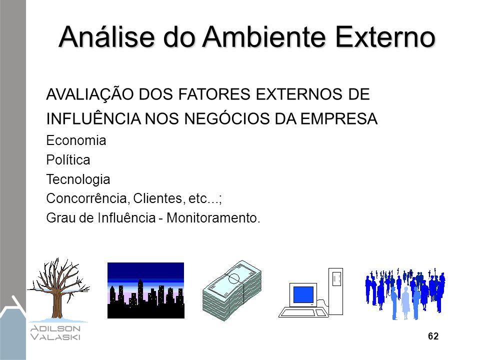 62 Análise do Ambiente Externo AVALIAÇÃO DOS FATORES EXTERNOS DE INFLUÊNCIA NOS NEGÓCIOS DA EMPRESA Economia Política Tecnologia Concorrência, Cliente